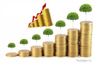 Что такое инвестиции? Виды инвестирования и с чего начать