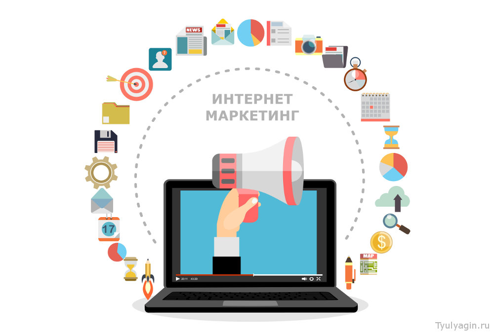 Интернет маркетинг. Что это такое, инструменты и основные ...