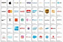 Самые дорогие бренды 2019 года в мире