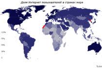 Рейтинг стран мира по количеству Интернет пользователей