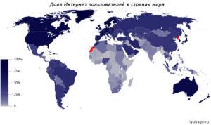 Доля Интернет пользователей в странах мира