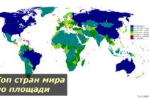 Топ стран мира по площади территории. Самые большие и маленькие страны