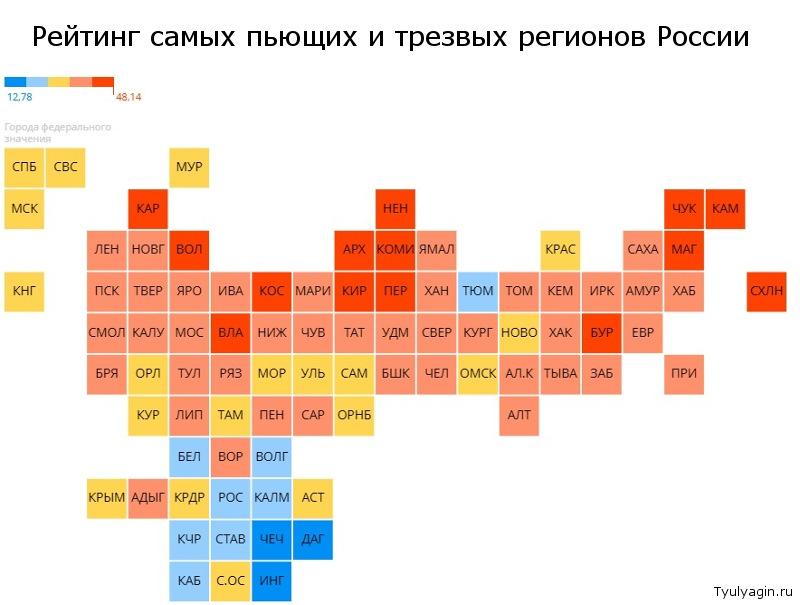 рейтинг самых пьющих и трезвых регионов России 2019