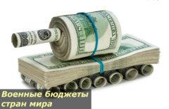 Военные бюджеты стран мира - Топ 10 и полный список стран