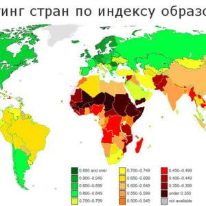 Рейтинг стран мира по индексу уровня образования