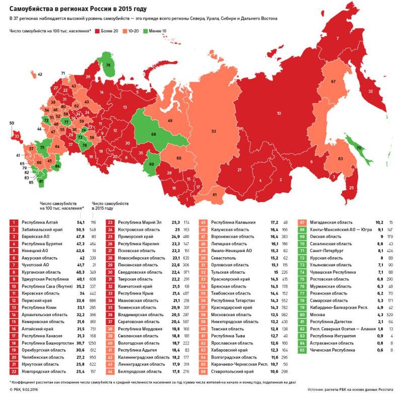 Самоубийства в регионах России
