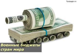 Военные бюджеты стран мира