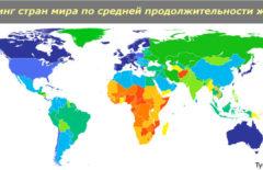 Рейтинг стран мира по средней продолжительности жизни 2020