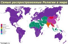 Самые распространенные религии в мире