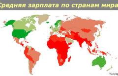 Средняя зарплата по странам мира. Рейтинг 2020