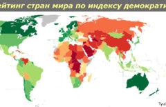 Рейтинг стран мира по индексу демократии 2020