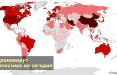 Коронавирус 2020: Статистика стран мира по случаям заражения