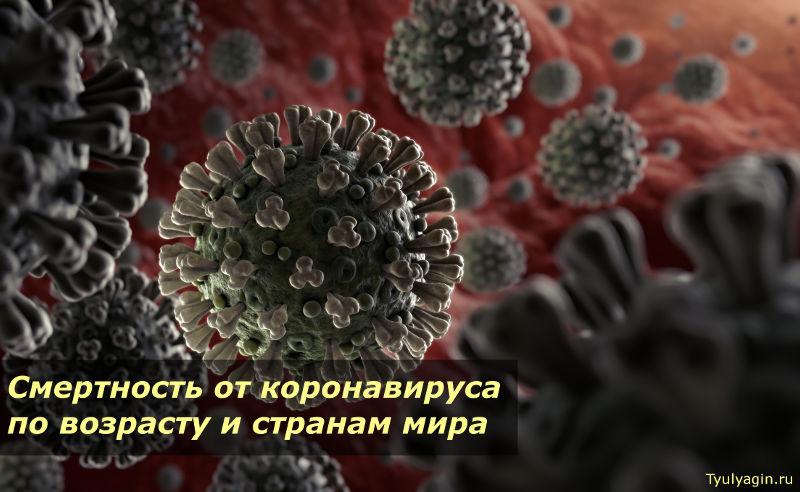 Процент смертности коронавируса по странам мира и по возрасту