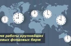 Время работы крупнейших мировых фондовых бирж