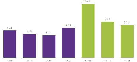 Прогноз по ипотеке Fannie Mae на ноябрь 2020 года
