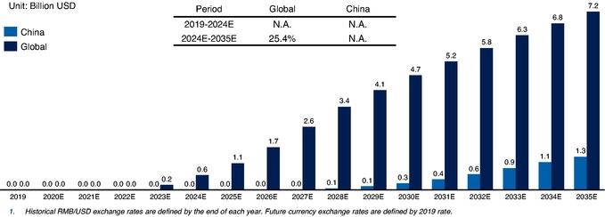 перспективы развития компании Adagene inc