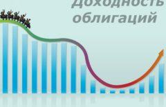 Доходность облигаций и ее виды: формулы и расчёт