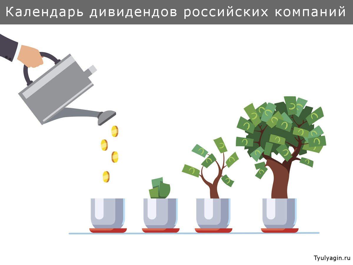Календарь дивидендов российских компаний 2021
