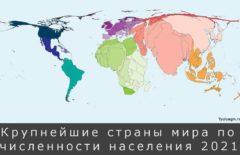 Крупнейшие страны мира по численности населения на 2021 год