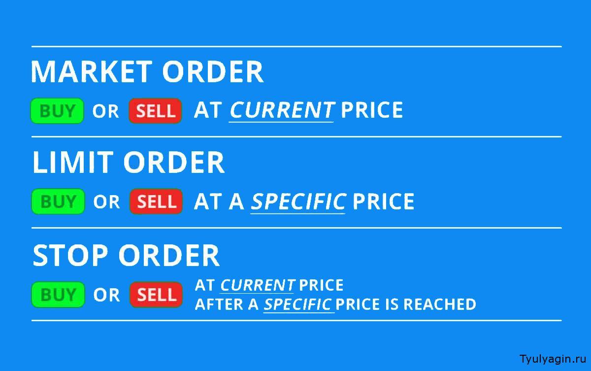 Основы торговли акциями понятие рыночного и лимитного ордера