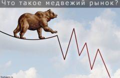 Что такое медвежий рынок простыми словами