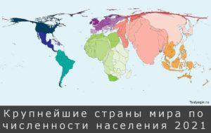 Крупнейшие страны мира по численности населения в 2021 году