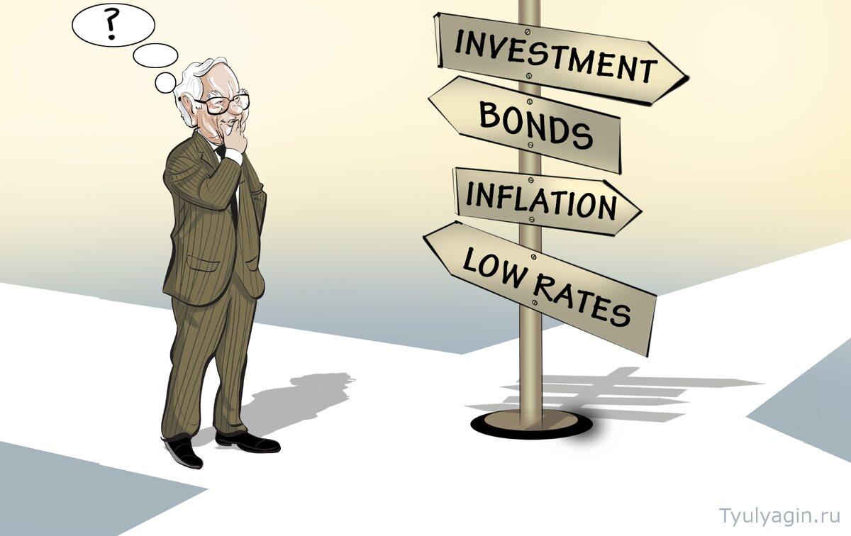 15 базовых характеристик облигаций