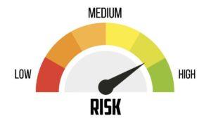 Толерантность к риску и ваш профиль инвестора