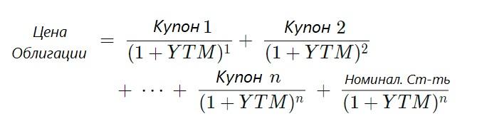 Доходность к погашению по купонной облигации Формула