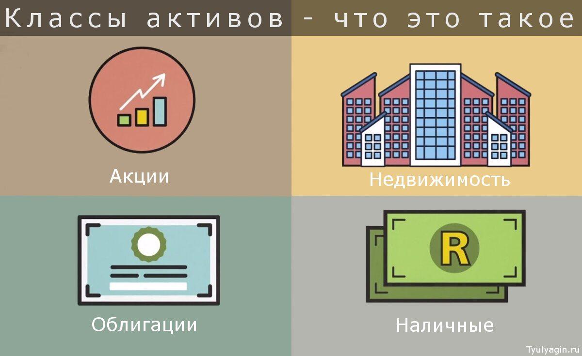 Классы активов - что это такое, их виды и для чего они нужны