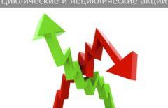 Циклические и нециклические акции: что это, примеры и разница