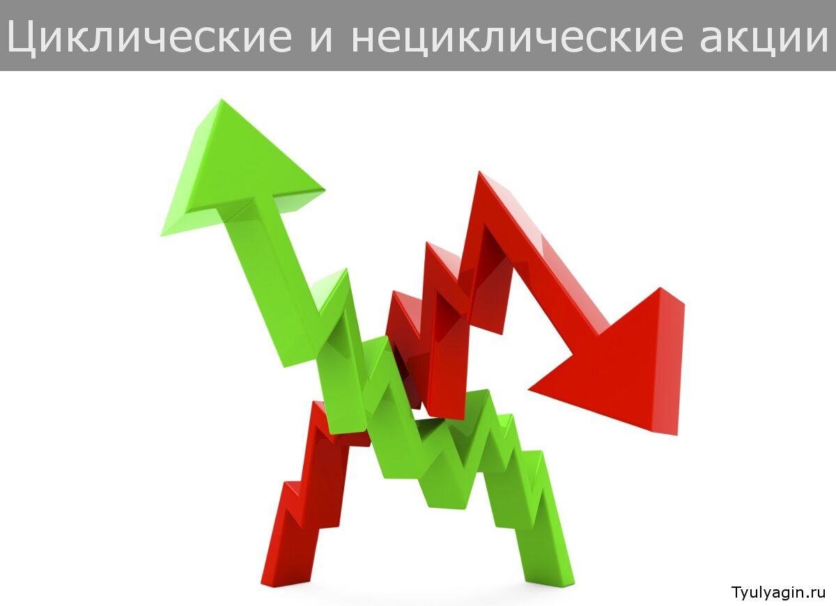 Циклические и нециклические акции