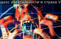 VIX - Индекс волатильности и страха на рынке