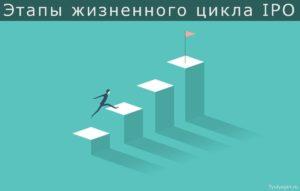 Три этапа жизненного цикла IPO (первичного публичного размещения)