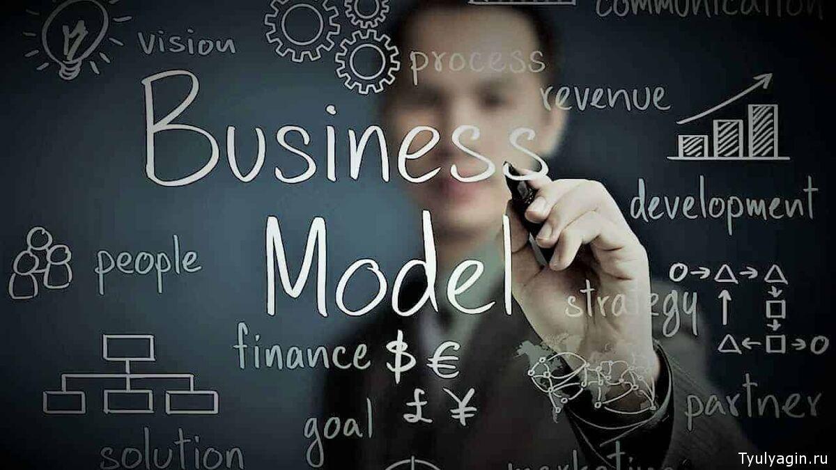Бизнес-модель - что это такое
