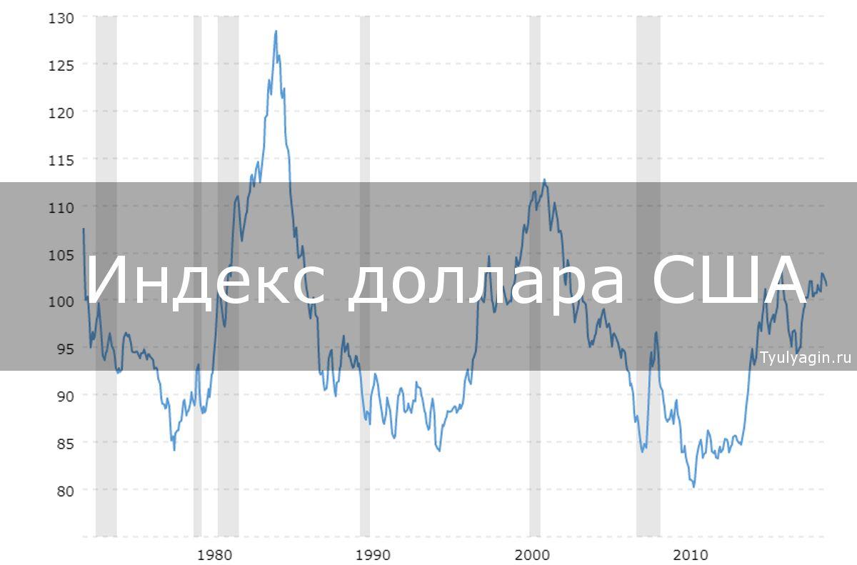 Индекс доллара США (DXY, USDX) - что это такое